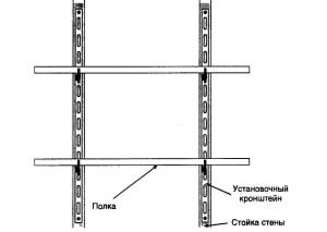 shema-ustroistva-polok-na-metallicheskoi-osnove1[1]