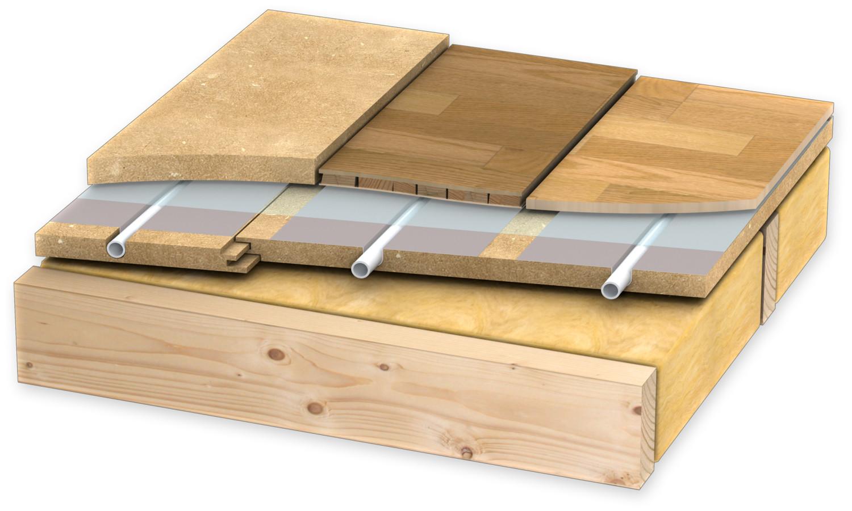Как сделать пол в деревянном доме под ламинат